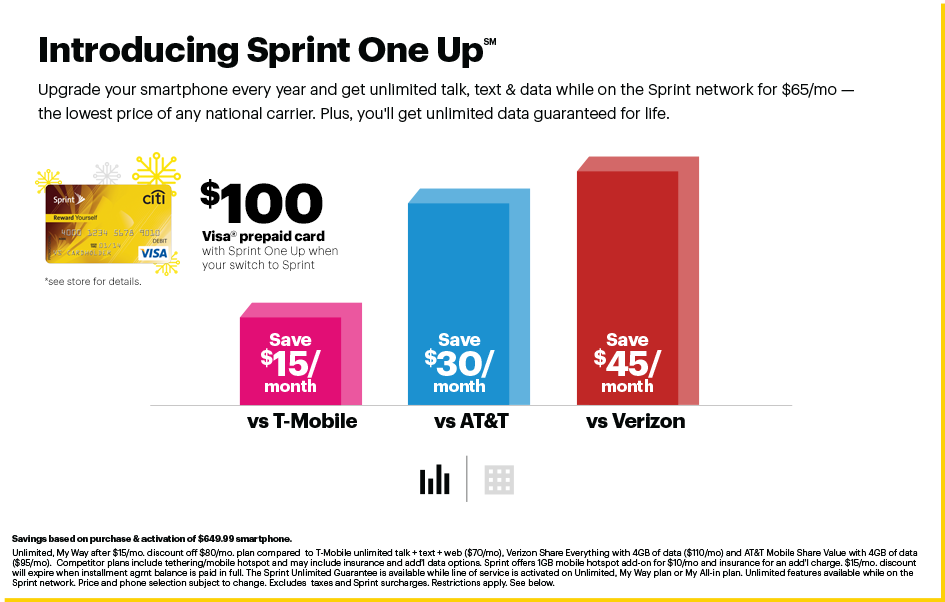 The Sprint website also grays out the